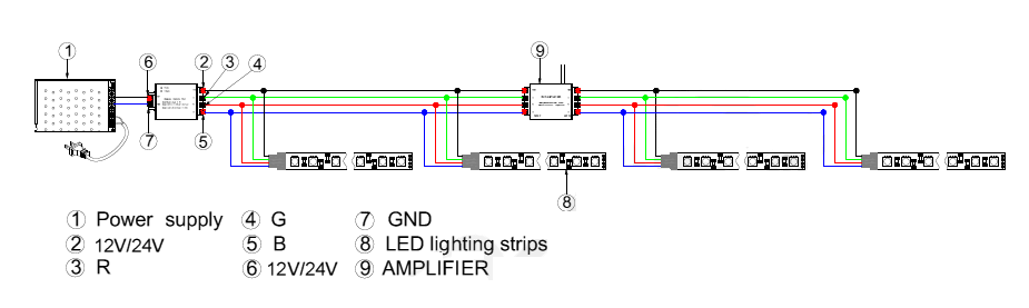 5050diagram 8 ft 5050 color changing rgb super bright led strip light (1 2 of 5050 led strip wiring diagram at gsmx.co