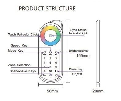 rgb multi zone led remote control for 12v led strip lights