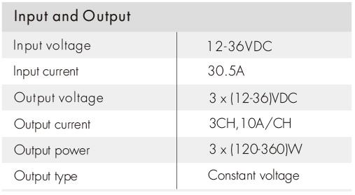 D3-XE DMX512 RDM Decoder